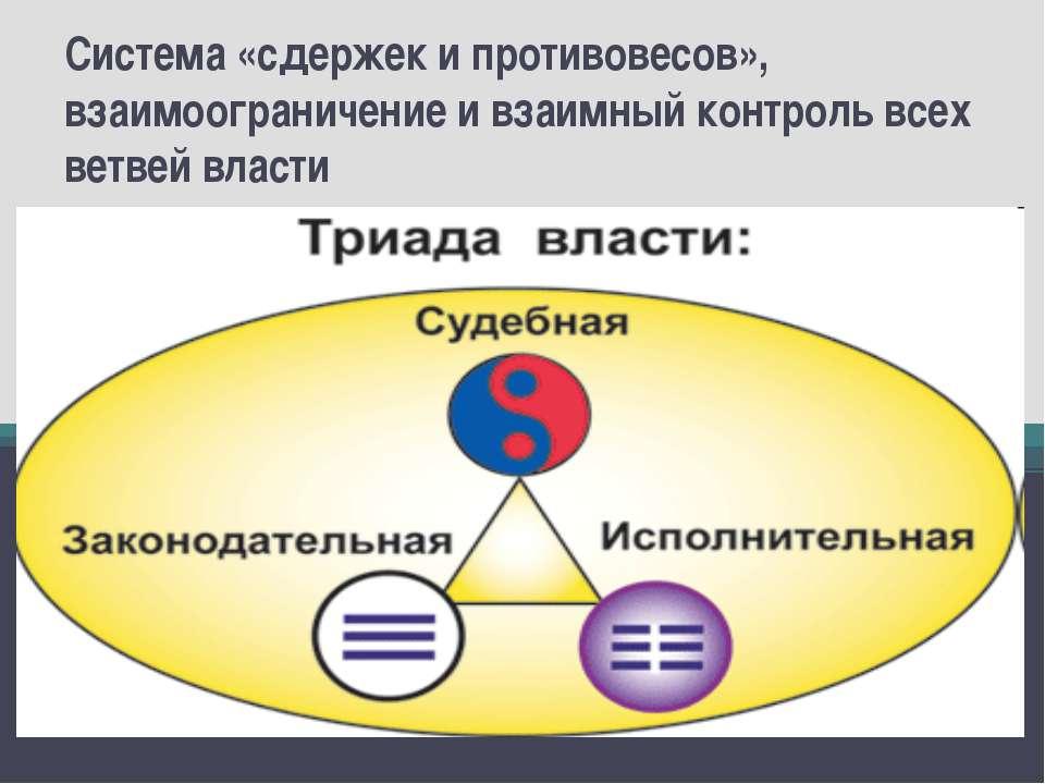 Система «сдержек и противовесов», взаимоограничение и взаимный контроль всех ...