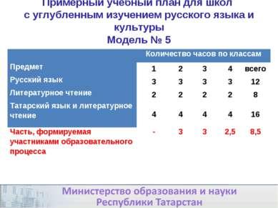 * Примерный учебный план для школ с углубленным изучением русского языка и ку...