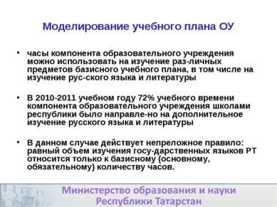 Моделирование учебного плана ОУ часы компонента образовательного учреждения м...