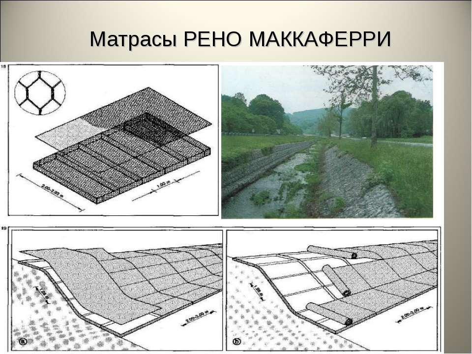 Матрасы РЕНО МАККАФЕРРИ