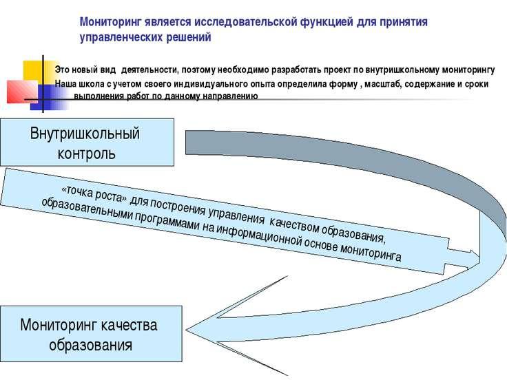 Мониторинг является исследовательской функцией для принятия управленческих ре...