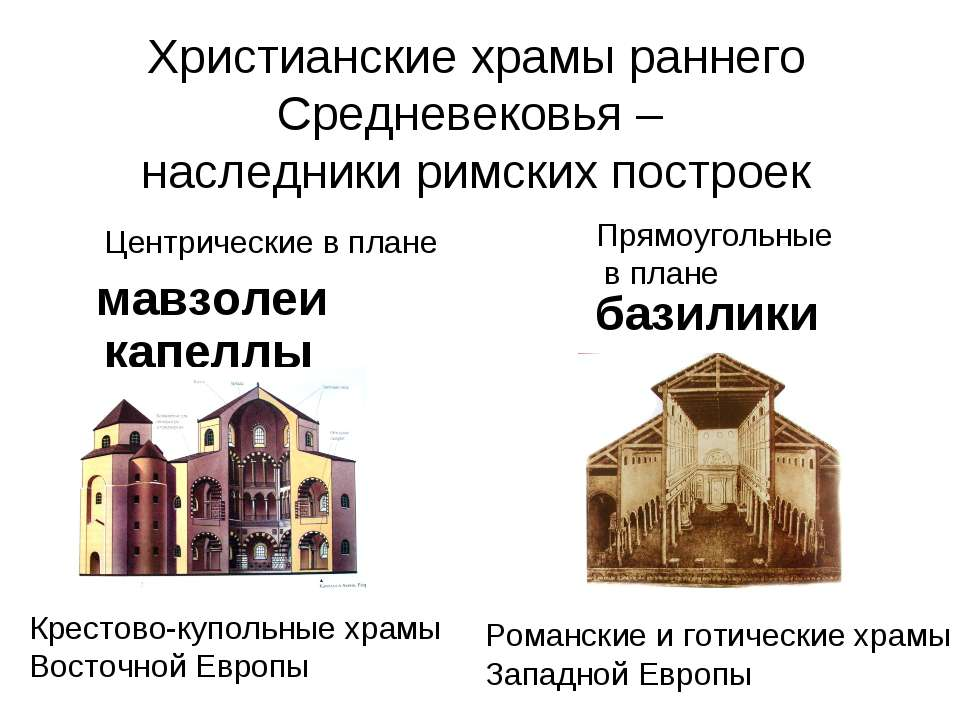 Христианские храмы раннего Средневековья – наследники римских построек мавзол...
