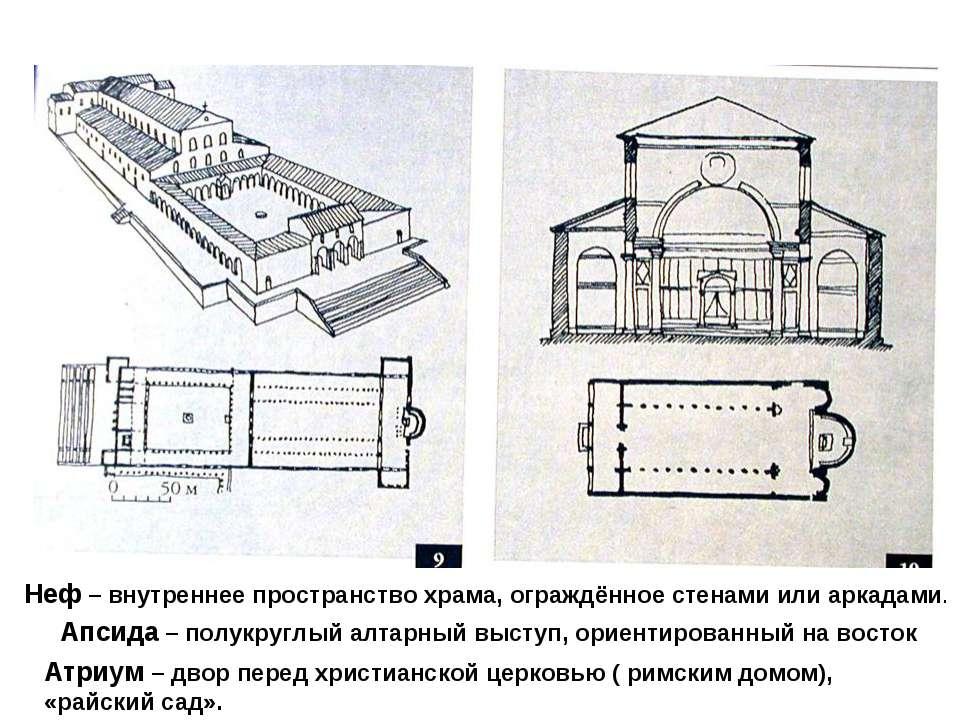 Атриум – двор перед христианской церковью ( римским домом), «райский сад». Не...