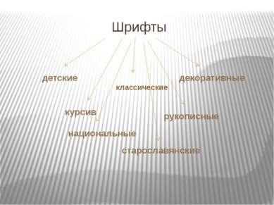 Шрифты детские декоративные классические курсив рукописные национальные старо...