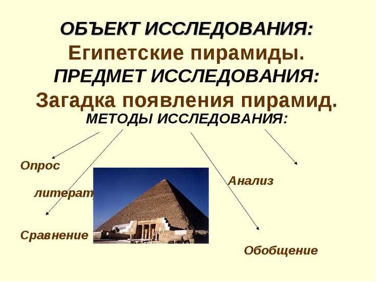 ОБЪЕКТ ИССЛЕДОВАНИЯ: Египетские пирамиды. ПРЕДМЕТ ИССЛЕДОВАНИЯ: Загадка появл...