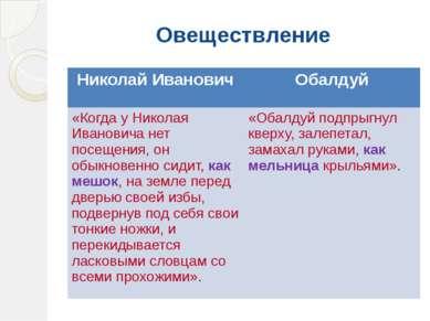 Овеществление Николай Иванович Обалдуй «Когда у Николая Ивановича нет посещен...