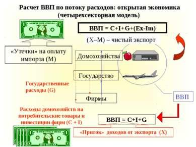 Расчет ВВП по потоку расходов: открытая экономика (четырехсекторная модель) Д...
