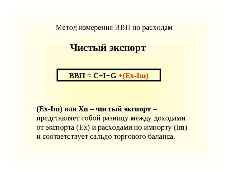 Чистый экспорт ВВП = С+I+G +(Ex-Im) (Ex-Im) или Xn – чистый экспорт – предста...