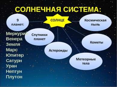 СОЛНЕЧНАЯ СИСТЕМА: Меркурий Венера Земля Марс Юпитер Сатурн Уран Нептун Плутон