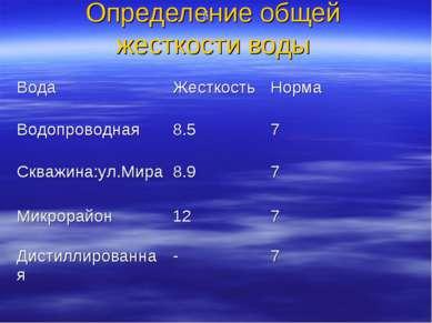 Определение общей жесткости воды й Вода Жесткость Норма Водопроводная 8.5 7 С...