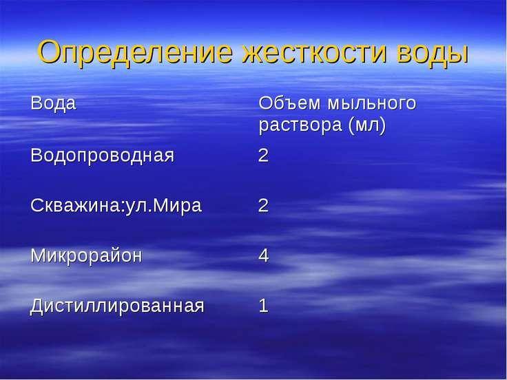 Определение жесткости воды Вода Объем мыльного раствора (мл) Водопроводная 2 ...