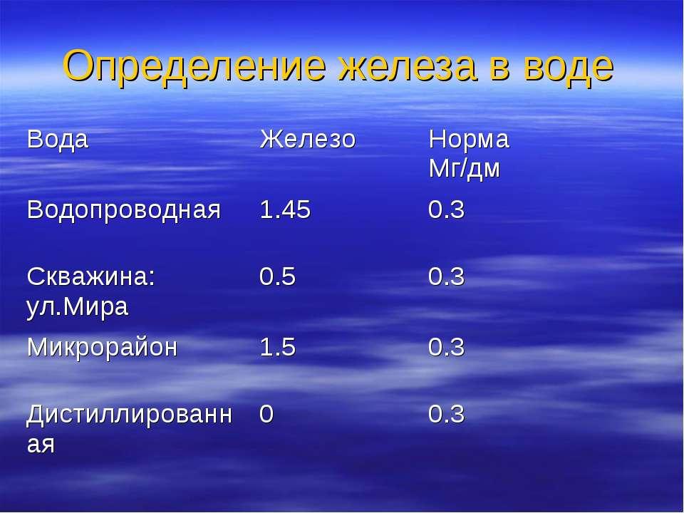 Определение железа в воде Вода Железо Норма Мг/дм Водопроводная 1.45 0.3 Сква...