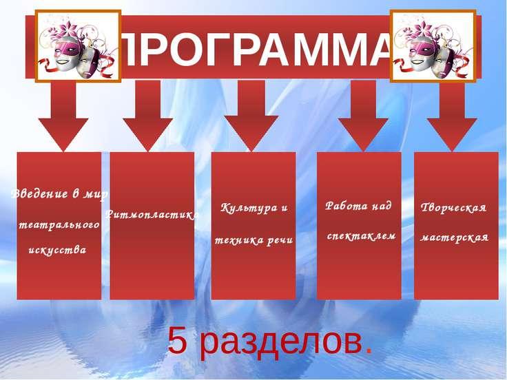 ПРОГРАММА Введение в мир театрального искусства Ритмопластика Культура и техн...
