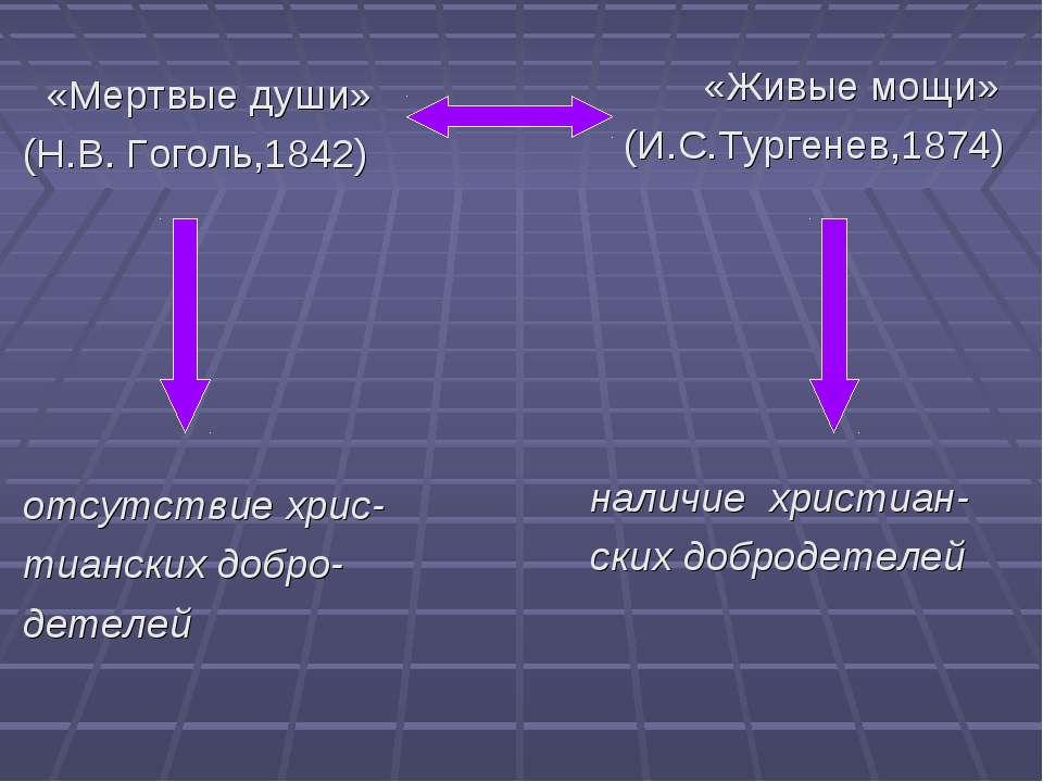 «Мертвые души» (Н.В. Гоголь,1842) отсутствие хрис- тианских добро- детелей «Ж...