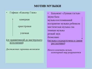 МОТИВ МУЗЫКИ Гофман «Кавалер Глюк» камерная оркестровая уличная (от примитивн...