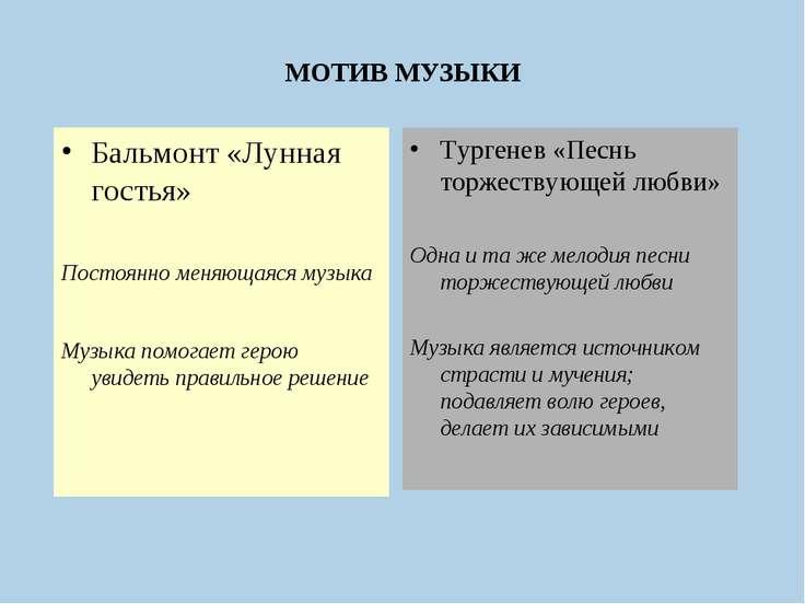МОТИВ МУЗЫКИ Бальмонт «Лунная гостья» Постоянно меняющаяся музыка Музыка помо...