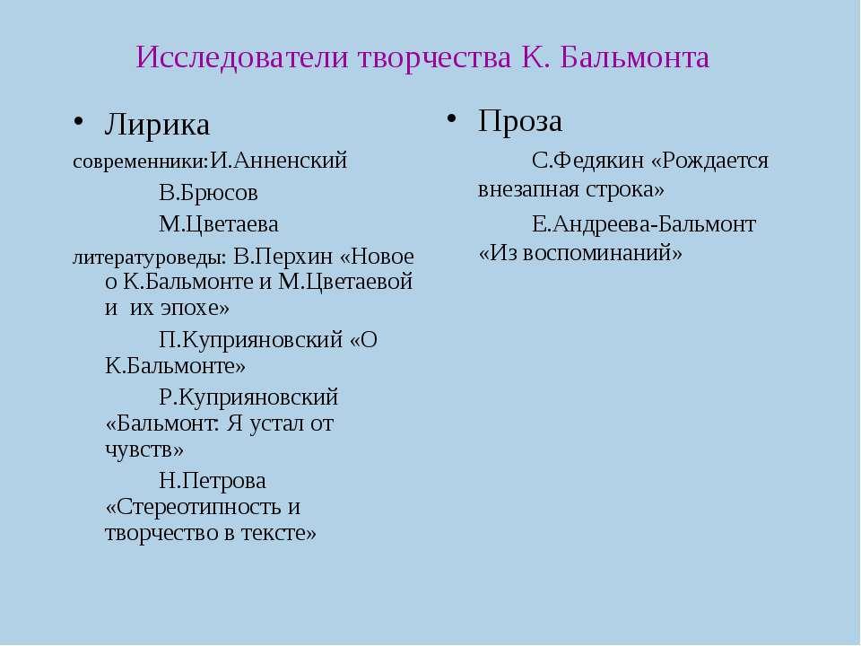 Исследователи творчества К. Бальмонта Лирика современники:И.Анненский В.Брюсо...