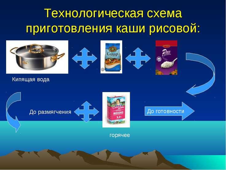 каша овсяная на молоке рецепт вязкая технологическая карта