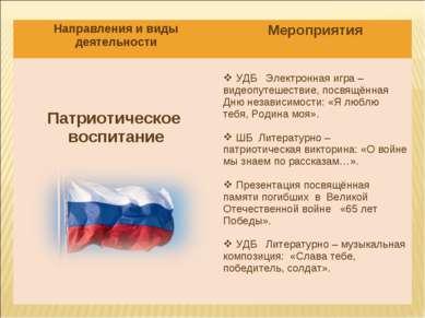 Направления и виды деятельности Мероприятия Патриотическое воспитание УДБ Эле...