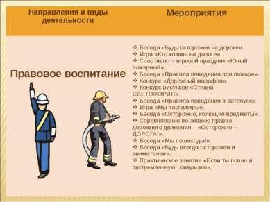 Направления и виды деятельности Мероприятия Правовое воспитание Беседа «Будь ...