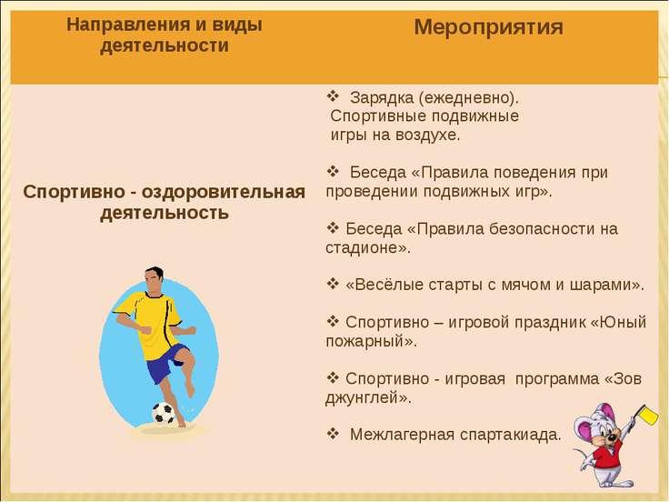 Направления и виды деятельности Мероприятия Спортивно - оздоровительная деяте...
