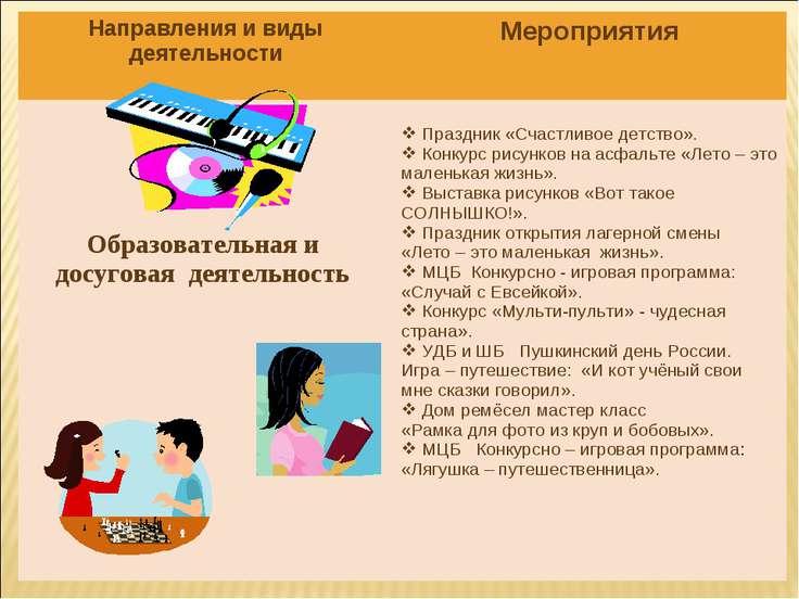 Направления и виды деятельности Мероприятия Образовательная и досуговая деяте...