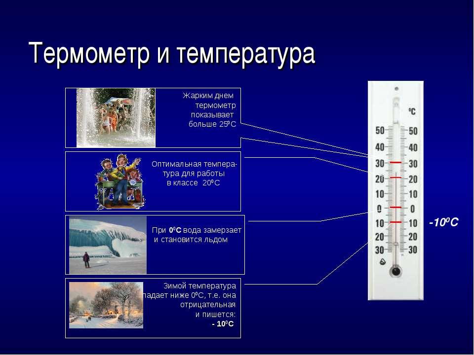 Термометр и температура -100С