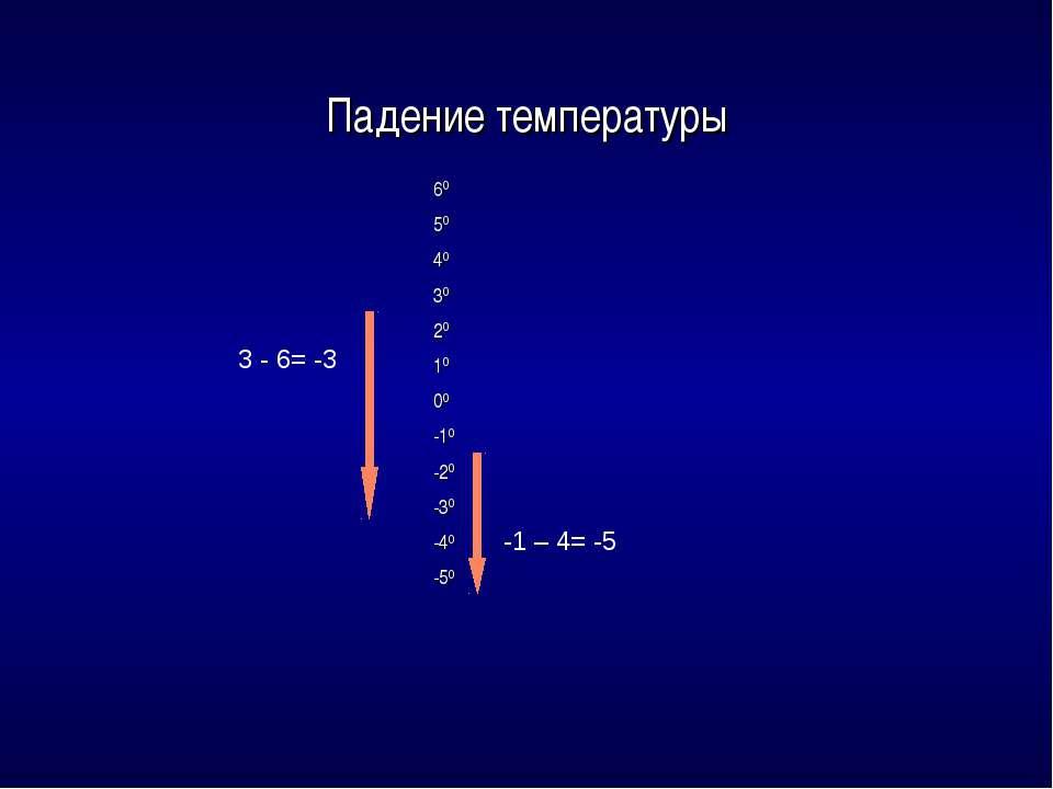 Падение температуры 3 - 6= -3 -1 – 4= -5