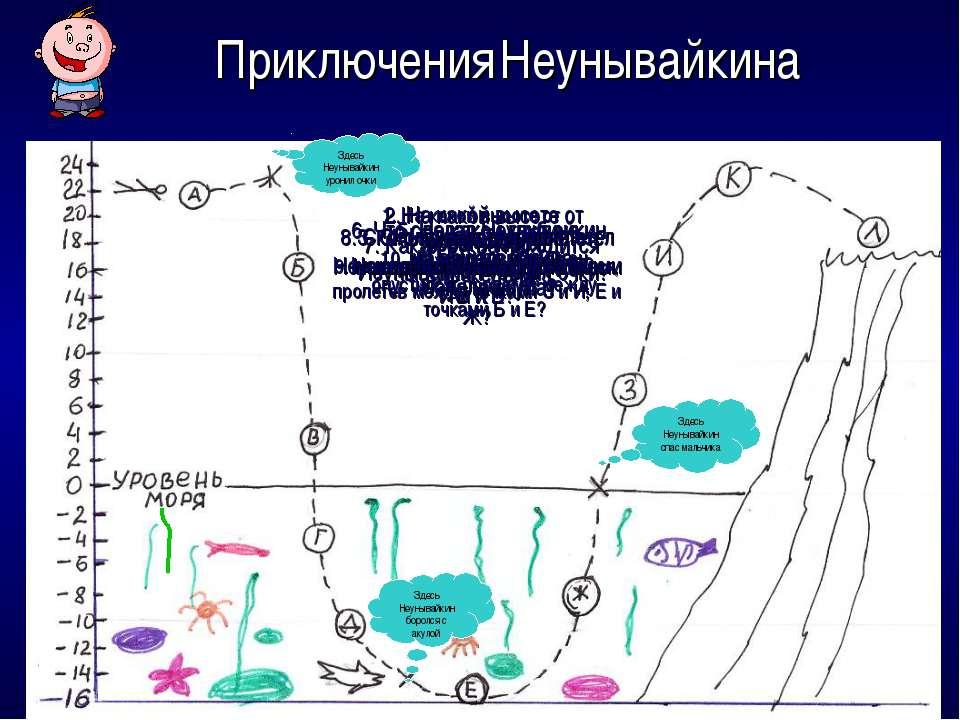 Приключения Неунывайкина 1. На какой высоте от уровня моря находится точка А,...