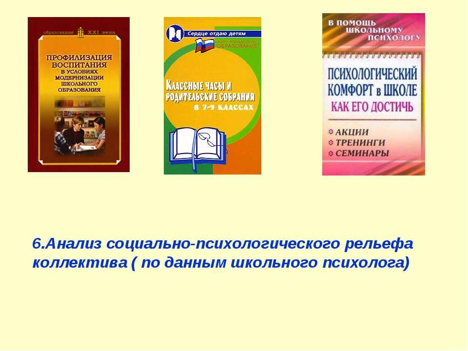 6.Анализ социально-психологического рельефа коллектива ( по данным школьного ...