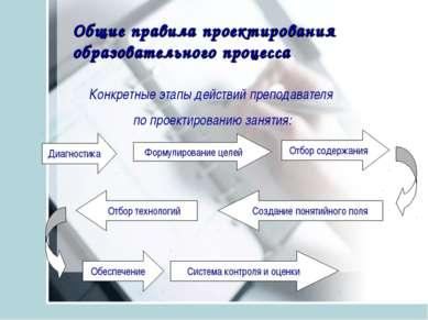 Общие правила проектирования образовательного процесса Конкретные этапы дейст...
