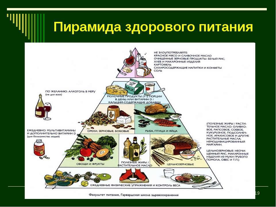 * Пирамида здорового питания