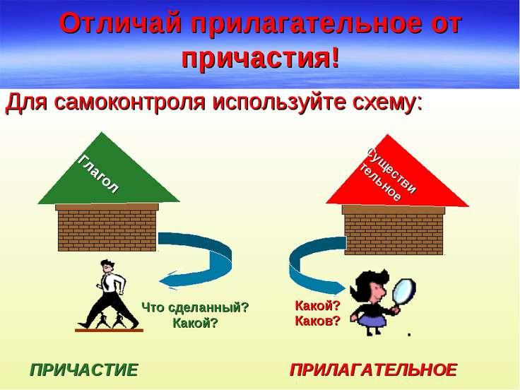 Отличай прилагательное от причастия! Для самоконтроля используйте схему: ПРИЧ...