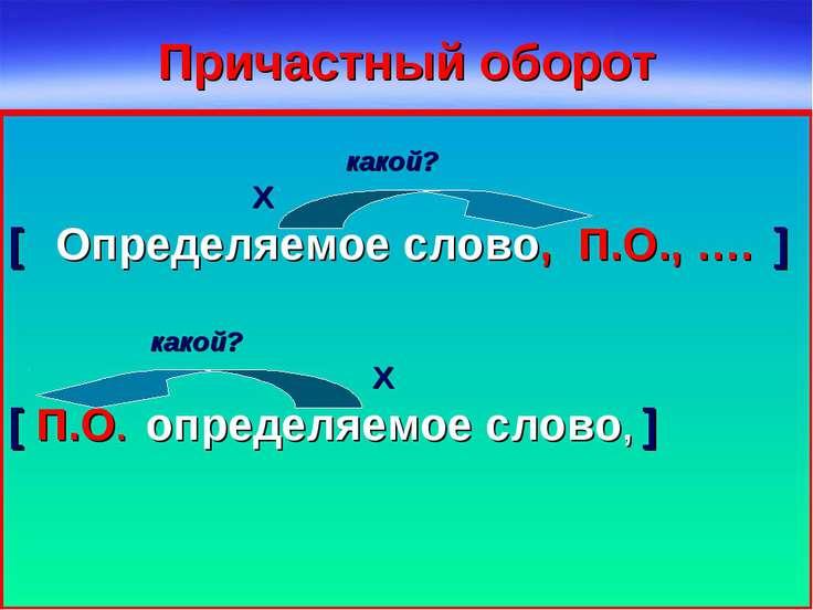 Причастный оборот какой? X [ Определяемое слово, П.О., …. ] какой? X [ П.О. о...
