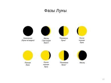 Фазы Луны *