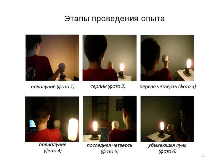 Этапы проведения опыта *