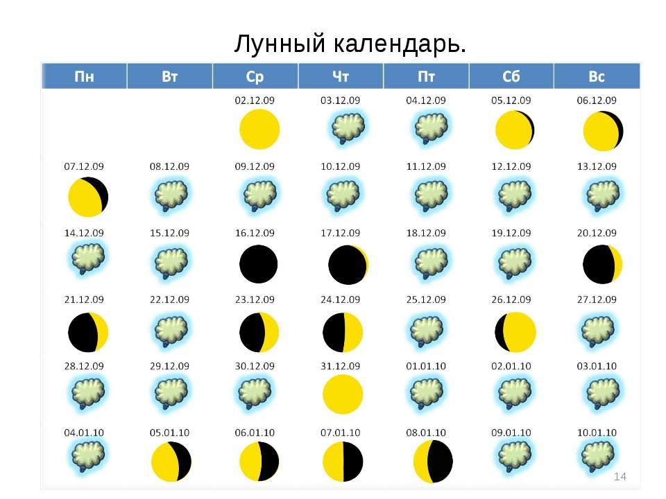 Лунный календарь. *