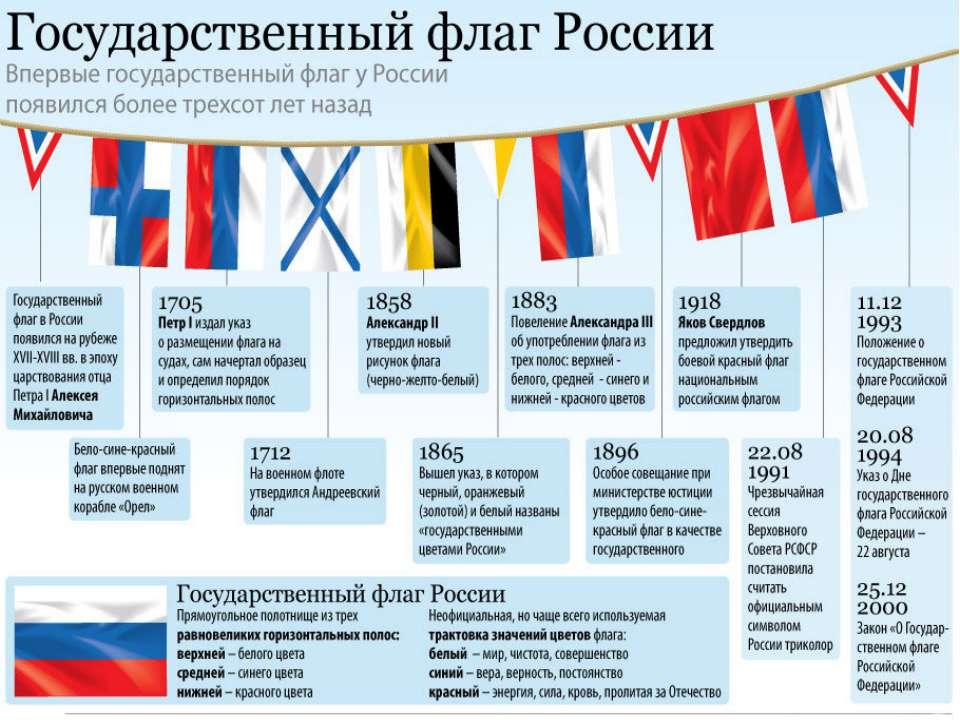 Символы новых годов в россии