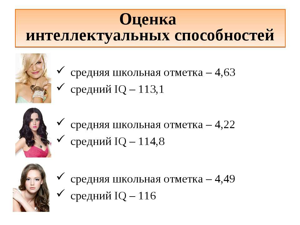 Оценка интеллектуальных способностей средняя школьная отметка – 4,63 средний ...