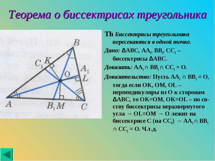 Теорема о биссектрисах треугольника Th Биссектрисы треугольника пересекаются ...
