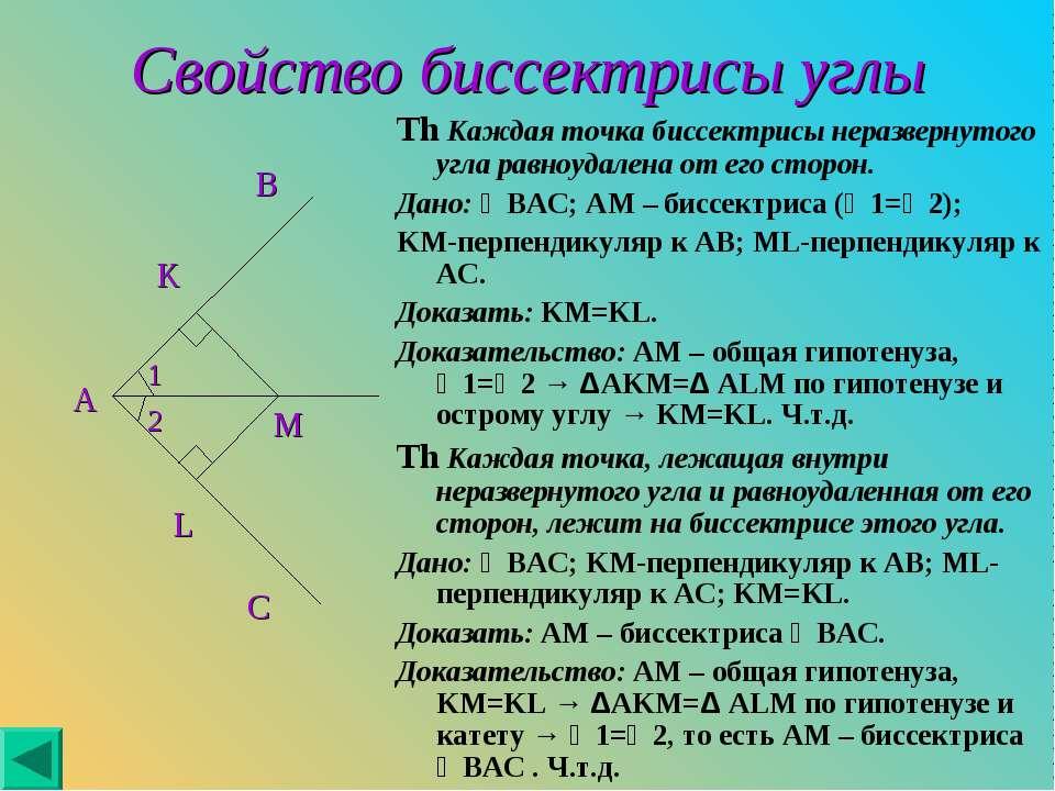Свойство биссектрисы углы Th Каждая точка биссектрисы неразвернутого угла рав...