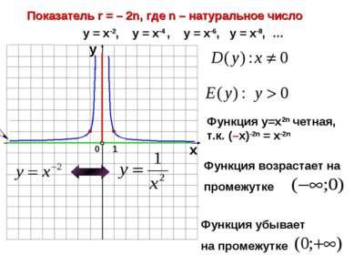 Показатель r = – 2n, где n – натуральное число 1 0 х у у = х-2, у = х-4 , у =...