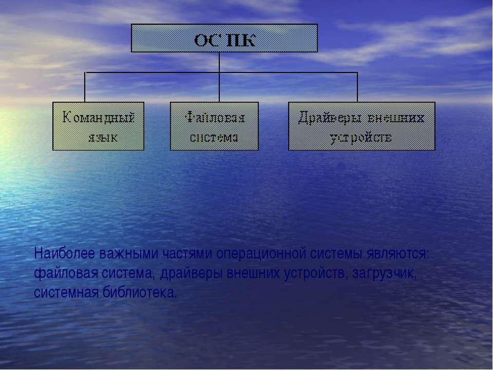 Наиболее важными частями операционной системы являются: файловая система, дра...