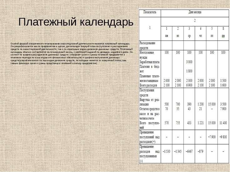 Платежный календарь Особой формой оперативного планирования инвестиционной де...