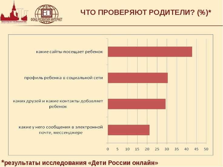 ЧТО ПРОВЕРЯЮТ РОДИТЕЛИ? (%)* *результаты исследования «Дети России онлайн»