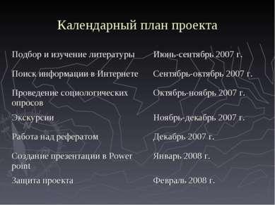 Календарный план проекта Подбор и изучение литературы Июнь-сентябрь 2007 г. П...