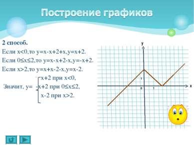 2 способ. Если х2,то у=х+х-2-х,у=х-2. х+2 при х2.