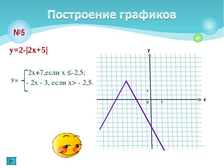 у=2-|2х+5| 2x+7,если х ≤-2,5; - 2х - 3, если х> - 2,5. №5 У=