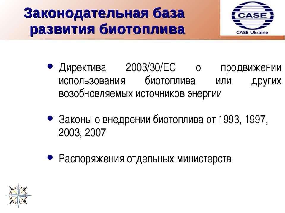 Законодательная база развития биотоплива Директива 2003/30/EC о продвижении и...