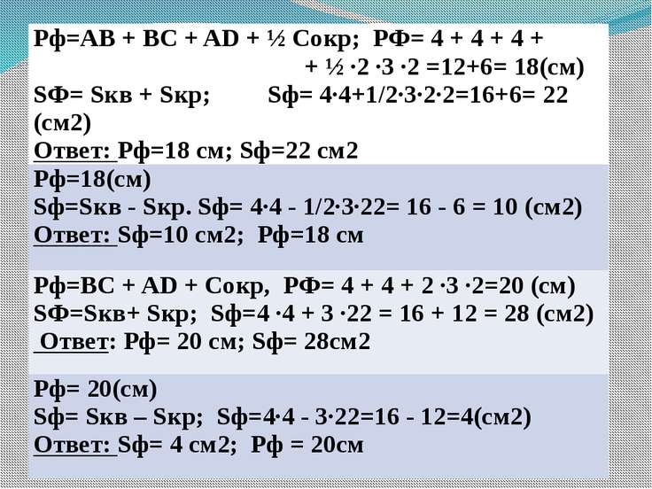 Pф=AB + BC + AD + ½ Cокр;PФ= 4 + 4 + 4+ +½ ·2 ·3 ·2 =12+6= 18(см) SФ=Sкв+ Sкр...